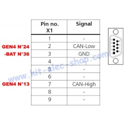 CAN cable DB9 MOLEX 6-pin