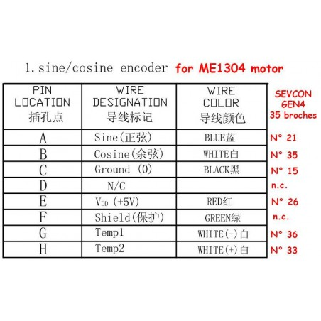 Câblage du codeur du ME1304